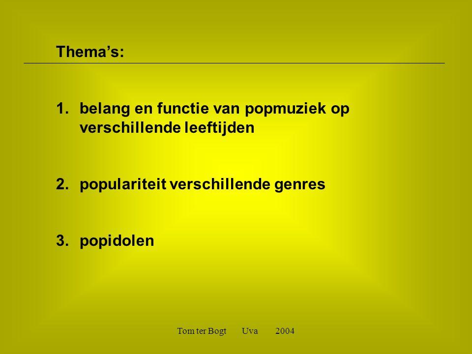 Tom ter Bogt Uva 2004 Thema's: 1.belang en functie van popmuziek op verschillende leeftijden 2. populariteit verschillende genres 3.popidolen