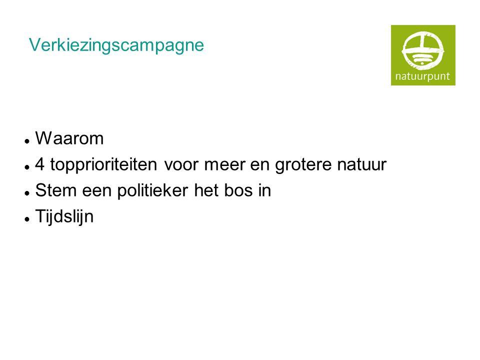 Verkiezingscampagne  Waarom  4 topprioriteiten voor meer en grotere natuur  Stem een politieker het bos in  Tijdslijn