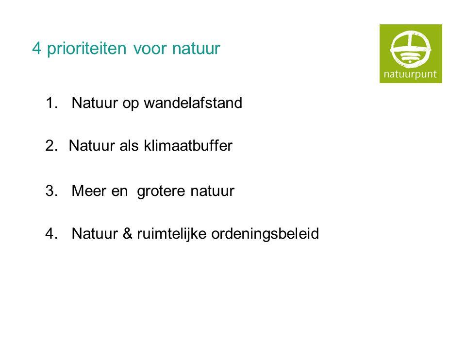 4 prioriteiten voor natuur 1.Natuur op wandelafstand 2. Natuur als klimaatbuffer 3.Meer en grotere natuur 4.Natuur & ruimtelijke ordeningsbeleid