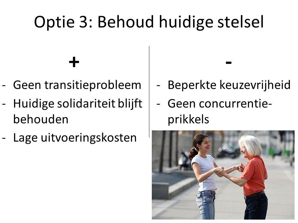 Optie 3: Behoud huidige stelsel + -Geen transitieprobleem -Huidige solidariteit blijft behouden -Lage uitvoeringskosten - -Beperkte keuzevrijheid -Gee