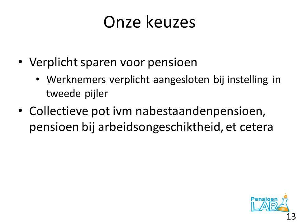 Onze keuzes • Verplicht sparen voor pensioen • Werknemers verplicht aangesloten bij instelling in tweede pijler • Collectieve pot ivm nabestaandenpens