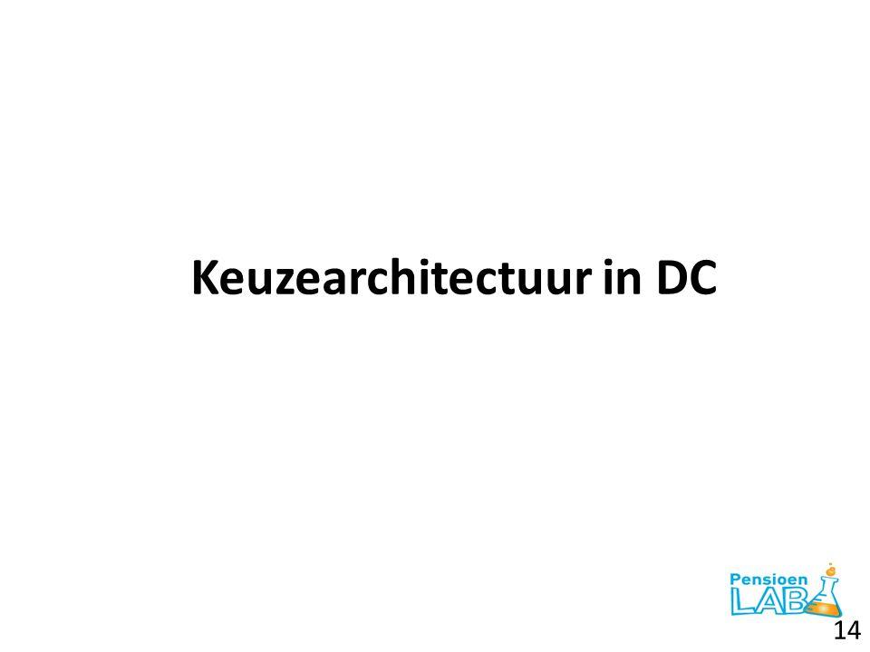 Keuzearchitectuur in DC 14