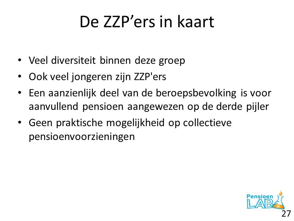 De ZZP'ers in kaart • Veel diversiteit binnen deze groep • Ook veel jongeren zijn ZZP'ers • Een aanzienlijk deel van de beroepsbevolking is voor aanvu