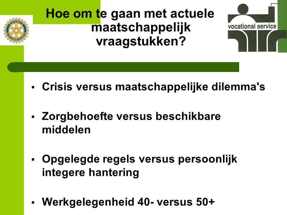 Hoe om te gaan met actuele maatschappelijk vraagstukken?  Crisis versus maatschappelijke dilemma's  Zorgbehoefte versus beschikbare middelen  Opgel