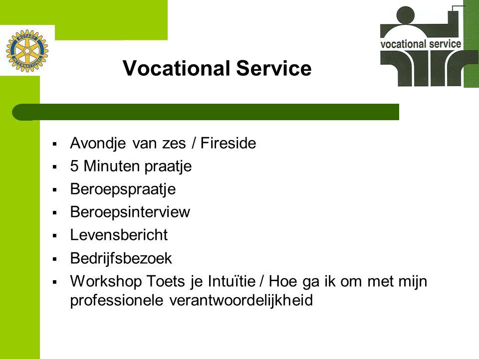 Vocational Service  Avondje van zes / Fireside  5 Minuten praatje  Beroepspraatje  Beroepsinterview  Levensbericht  Bedrijfsbezoek  Workshop To