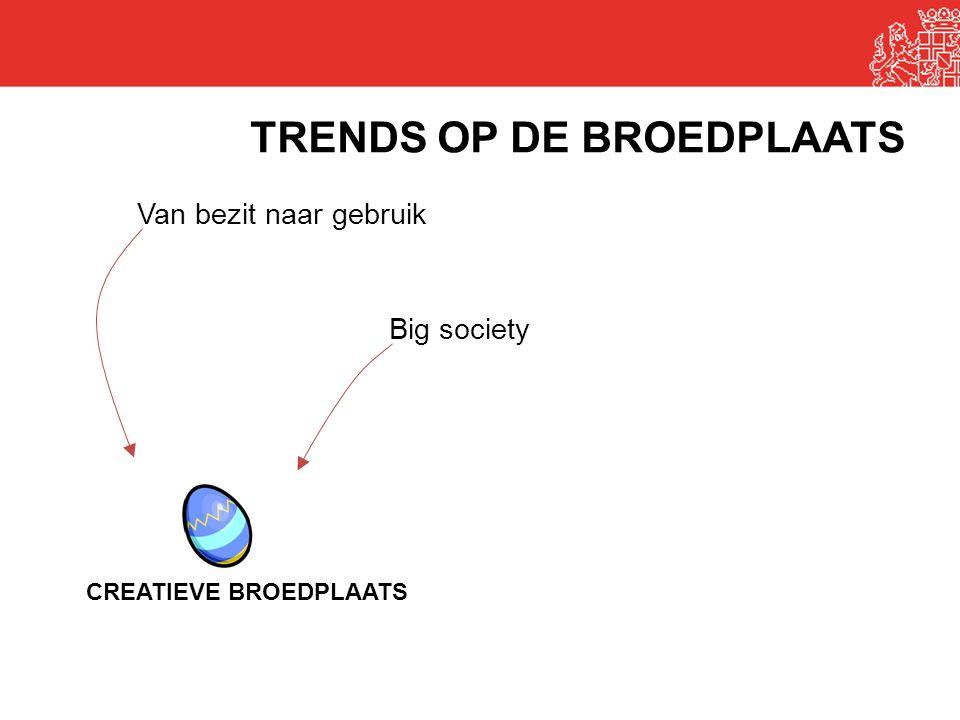 TRENDS OP DE BROEDPLAATS Van bezit naar gebruik Big society CREATIEVE BROEDPLAATS