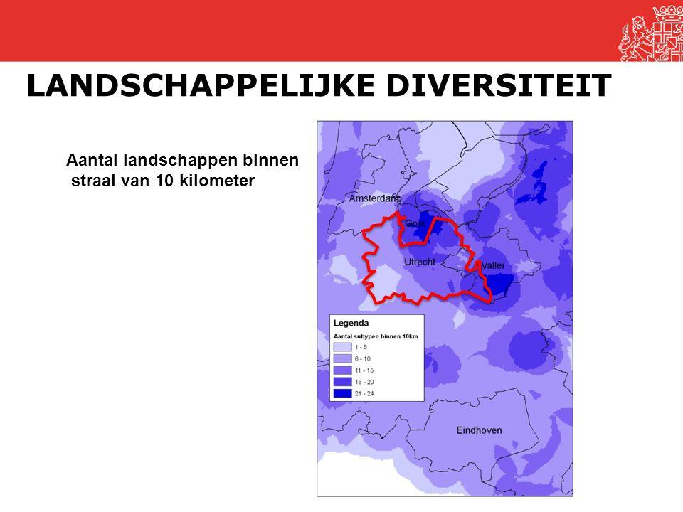 LANDSCHAPPELIJKE DIVERSITEIT Aantal landschappen binnen straal van 10 kilometer
