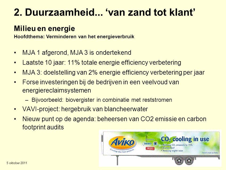 •MJA 1 afgerond, MJA 3 is ondertekend •Laatste 10 jaar: 11% totale energie efficiency verbetering •MJA 3: doelstelling van 2% energie efficiency verbe