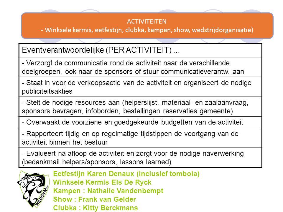 ACTIVITEITEN - Winksele kermis, eetfestijn, clubka, kampen, show, wedstrijdorganisatie) Eventverantwoordelijke (PER ACTIVITEIT)...