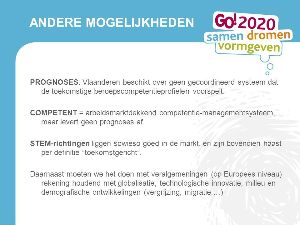 ANDERE MOGELIJKHEDEN PROGNOSES: Vlaanderen beschikt over geen gecoördineerd systeem dat de toekomstige beroepscompetentieprofielen voorspelt. COMPETEN