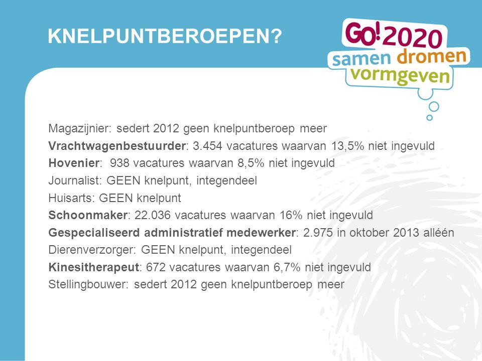 KNELPUNTBEROEPEN? Magazijnier: sedert 2012 geen knelpuntberoep meer Vrachtwagenbestuurder: 3.454 vacatures waarvan 13,5% niet ingevuld Hovenier: 938 v