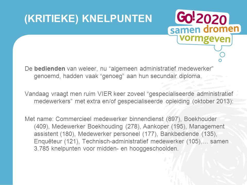 …EN ZELFS ERGER NOG Sarah Vansteenkiste concludeerde in haar doctoraatsstudie aan KU Leuven dat de (wettelijk verplichte) FLEXIBELE OPSTELLING helemaal niét werkt, wel integendeel (De Morgen 30.01.2014, p.