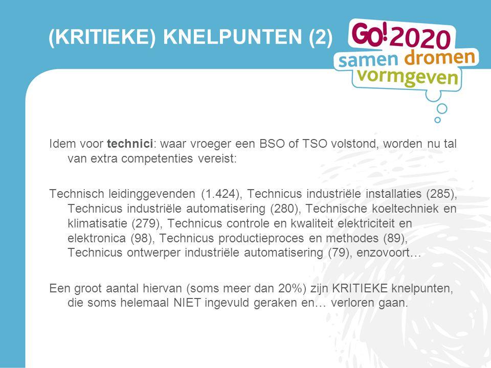 ANDERE MOGELIJKHEDEN PROGNOSES: Vlaanderen beschikt over geen gecoördineerd systeem dat de toekomstige beroepscompetentieprofielen voorspelt.