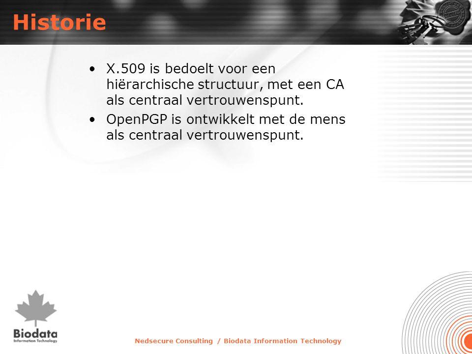 Nedsecure Consulting / Biodata Information Technology OpenPGP Web of Trust •Alice ontmoet Bob en tekent zijn sleutel.
