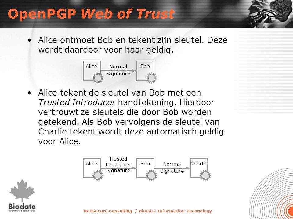 Nedsecure Consulting / Biodata Information Technology OpenPGP Web of Trust •Alice ontmoet Bob en tekent zijn sleutel. Deze wordt daardoor voor haar ge