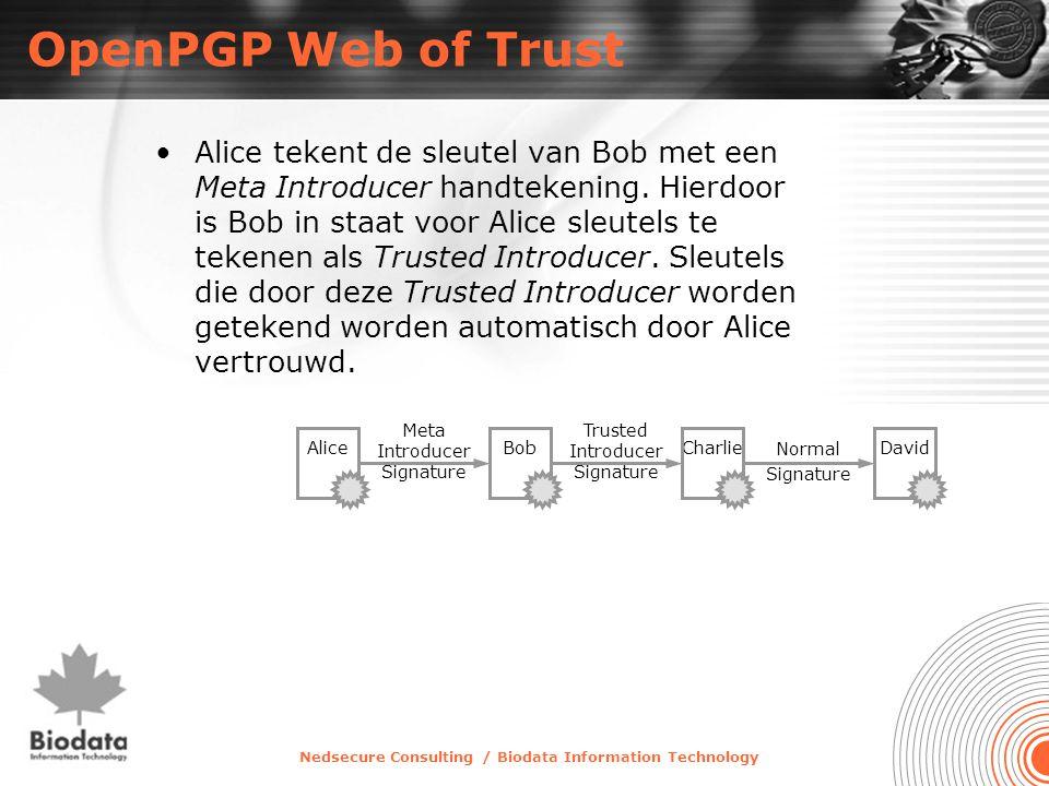 Nedsecure Consulting / Biodata Information Technology OpenPGP Web of Trust •Alice tekent de sleutel van Bob met een Meta Introducer handtekening. Hier