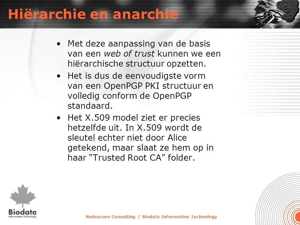 Nedsecure Consulting / Biodata Information Technology Hiërarchie en anarchie •Met deze aanpassing van de basis van een web of trust kunnen we een hiërarchische structuur opzetten.