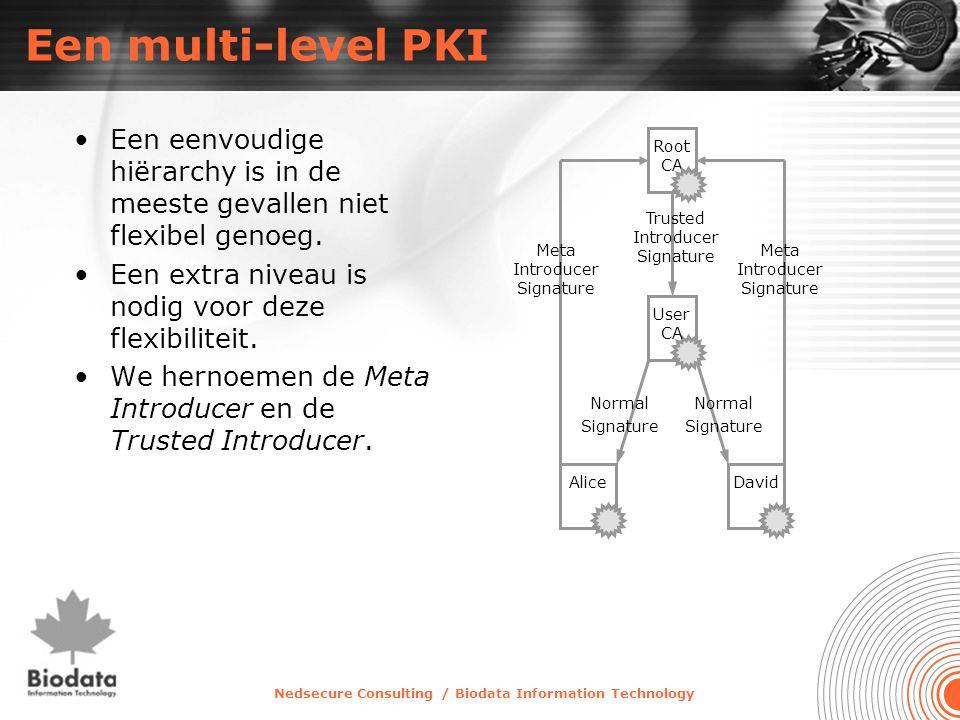 Nedsecure Consulting / Biodata Information Technology Een multi-level PKI •We kunnen meerdere Sub CA's introduceren voor bijvoorbeeld: –Afdelingen –Buitenlandse vestigingen –Eigen / inhuur werknemers –Werknemers / partners •De beveiliging van het Root CA certificaat is belangrijk.