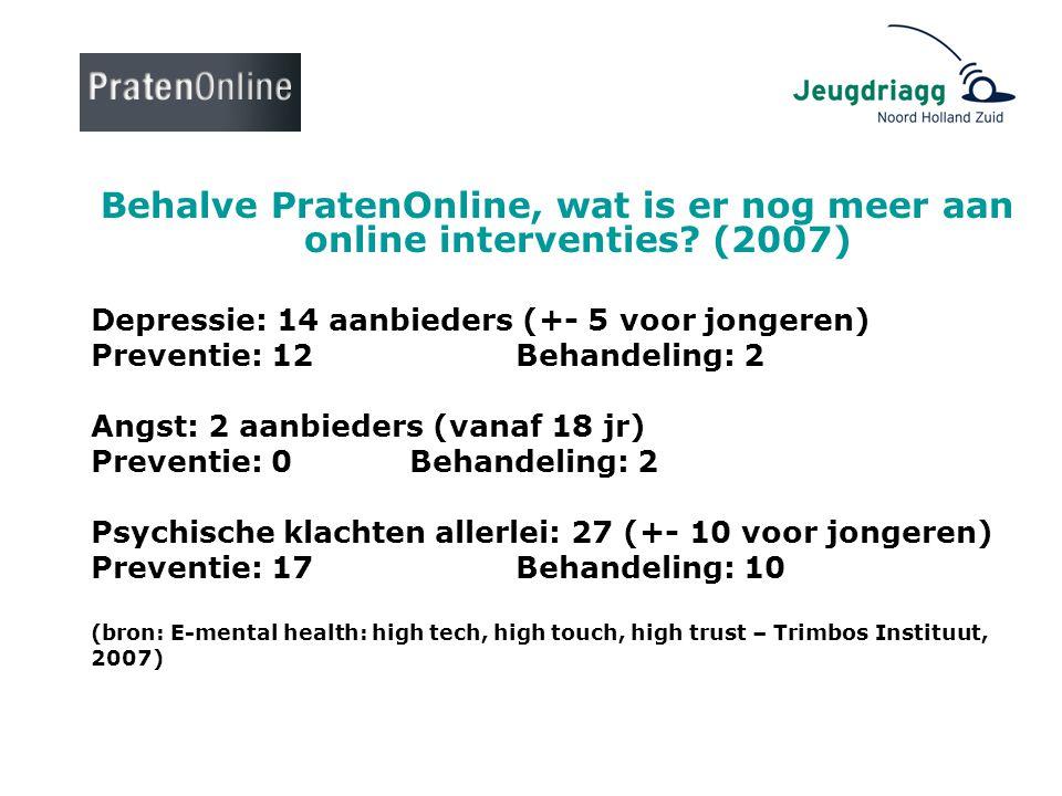 Behalve PratenOnline, wat is er nog meer aan online interventies? (2007) Depressie: 14 aanbieders (+- 5 voor jongeren) Preventie: 12Behandeling: 2 Ang