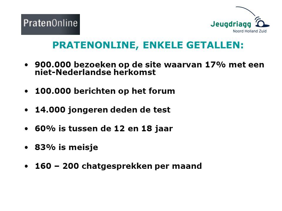 PRATENONLINE, ENKELE GETALLEN: •900.000 bezoeken op de site waarvan 17% met een niet-Nederlandse herkomst •100.000 berichten op het forum •14.000 jong