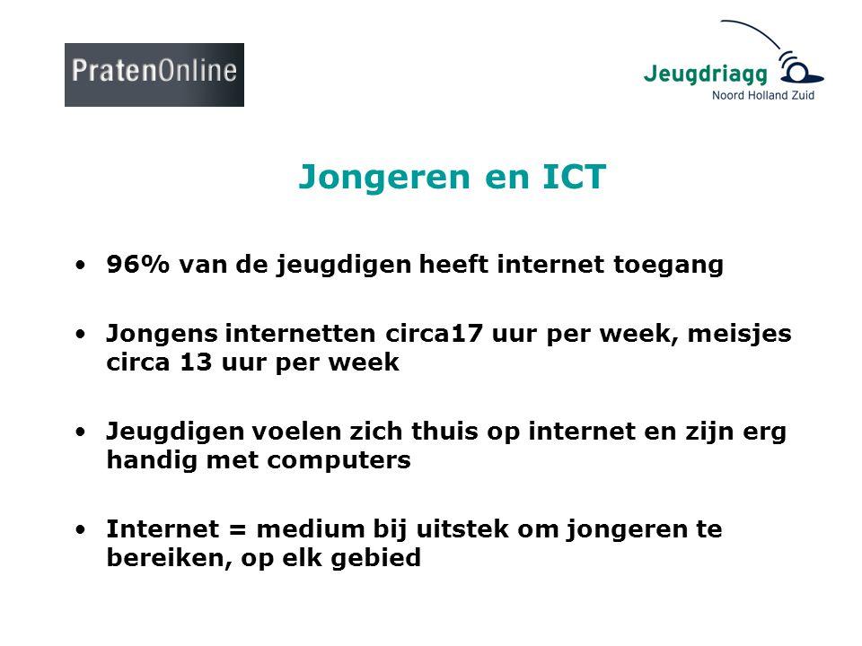 Jongeren en ICT •96% van de jeugdigen heeft internet toegang •Jongens internetten circa17 uur per week, meisjes circa 13 uur per week •Jeugdigen voele