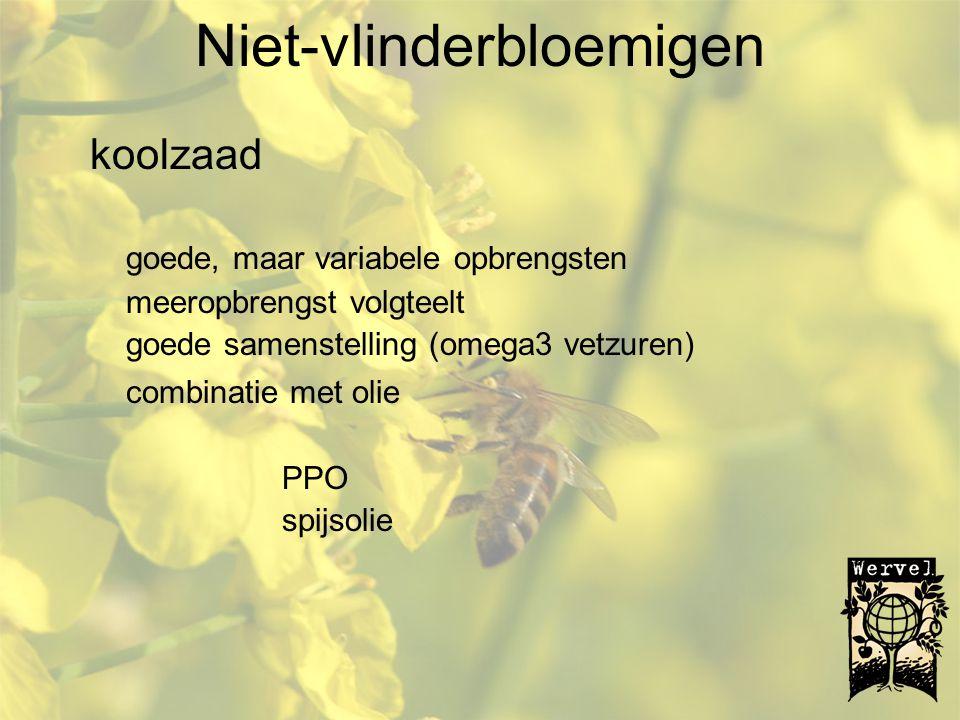 Niet-vlinderbloemigen koolzaad goede, maar variabele opbrengsten meeropbrengst volgteelt goede samenstelling (omega3 vetzuren) combinatie met olie PPO