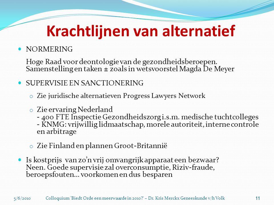 5/6/2010Colloquium 'Biedt Orde een meerwaarde in 2010?' – Dr. Kris Merckx Geneeskunde v/h Volk 11 Krachtlijnen van alternatief  NORMERING Hoge Raad v