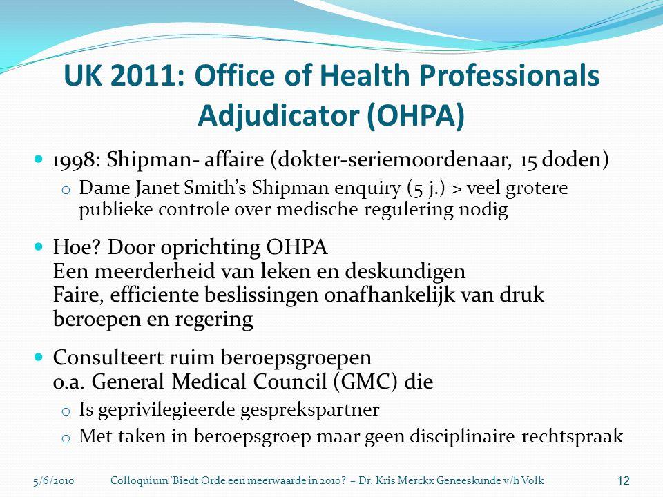 5/6/2010Colloquium 'Biedt Orde een meerwaarde in 2010?' – Dr. Kris Merckx Geneeskunde v/h Volk 12 UK 2011: Office of Health Professionals Adjudicator