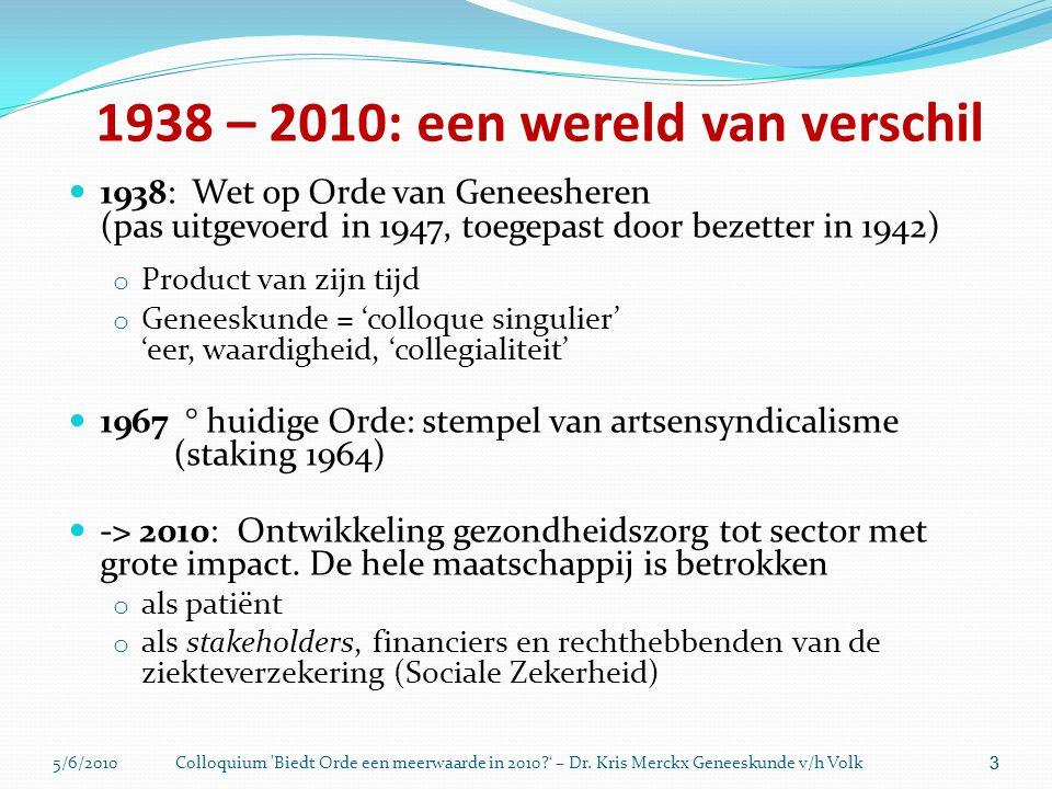 5/6/2010Colloquium 'Biedt Orde een meerwaarde in 2010?' – Dr. Kris Merckx Geneeskunde v/h Volk 3 1938 – 2010: een wereld van verschil  1938: Wet op O