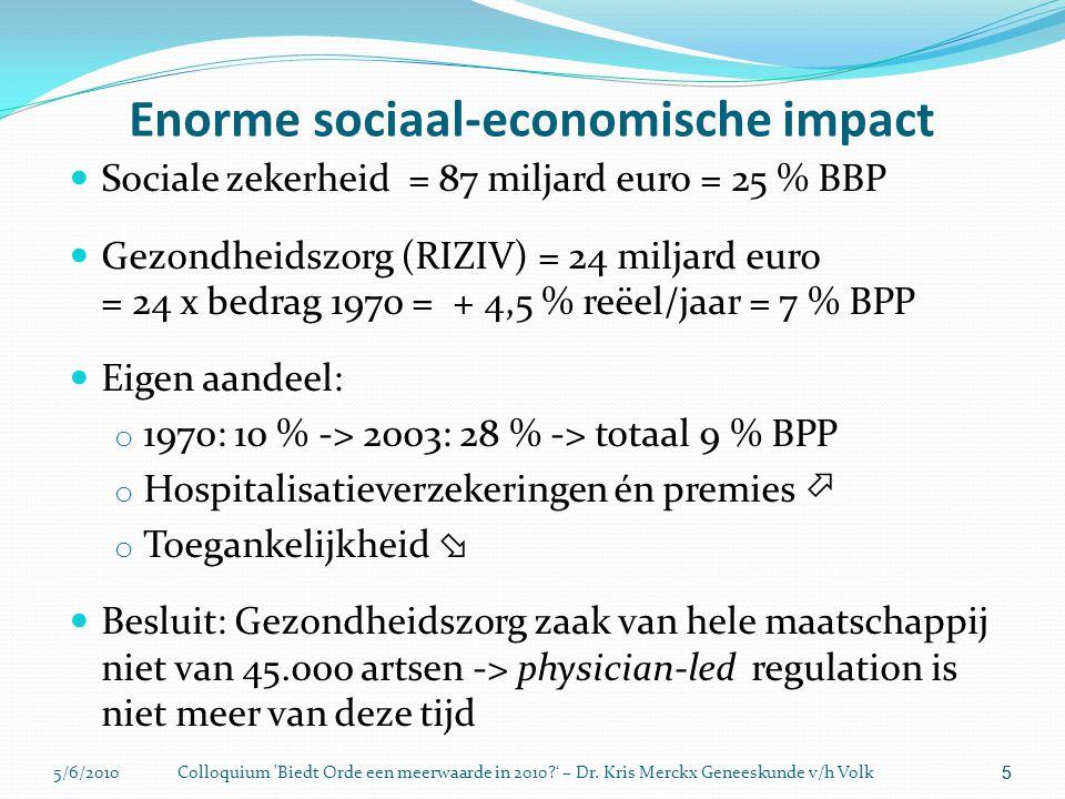5/6/2010Colloquium 'Biedt Orde een meerwaarde in 2010?' – Dr. Kris Merckx Geneeskunde v/h Volk 5 Enorme sociaal-economische impact  Sociale zekerheid