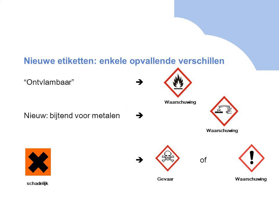 Nieuwe etiketten: enkele opvallende verschillen Ontvlambaar  Nieuw: bijtend voor metalen   of Waarschuwing schadelijk GevaarWaarschuwing