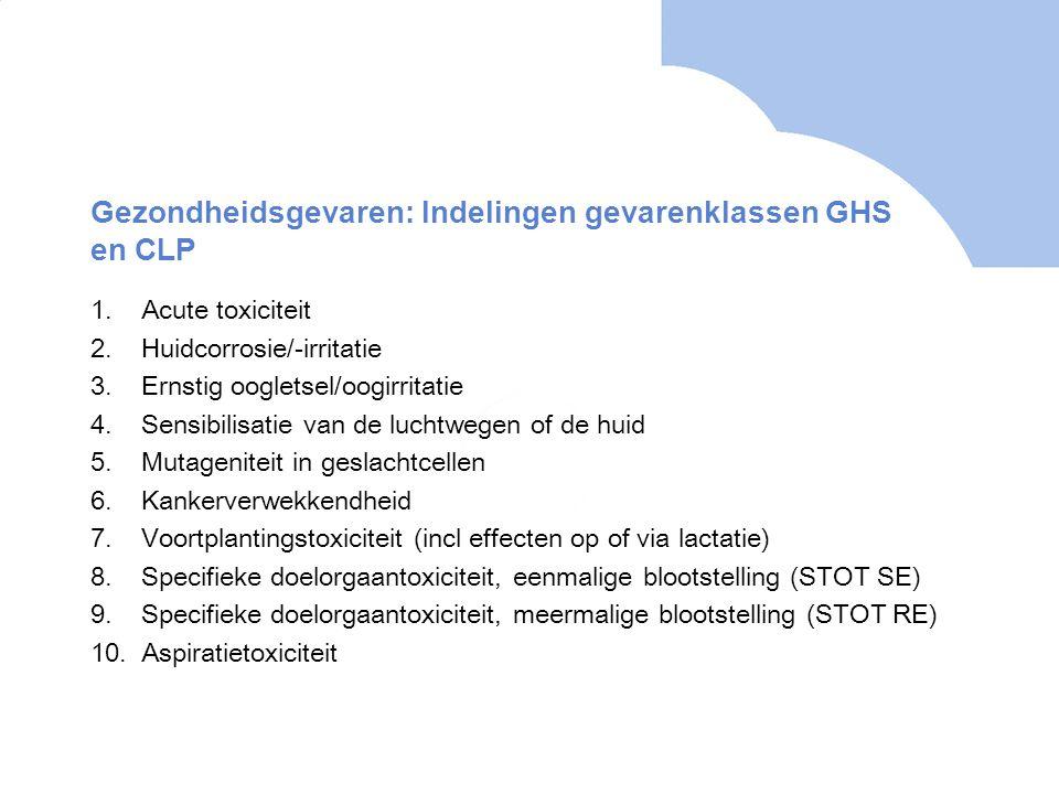 Milieugevaren: indelingen Stoffenrichtlijn •Aquatisch milieu •Niet-aquatisch milieu