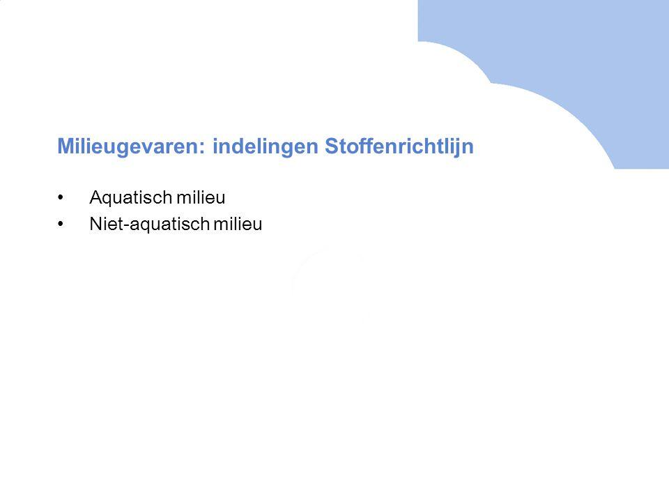 GHS/CLP (opslag) Water REACH Transport (?) Seveso Arbo Afval, incl WEEE, end-of-life vehicles Eco-label Cosmetica, detergenten, speelgoed, aerosols Biociden, gewasbeschermings -middelen