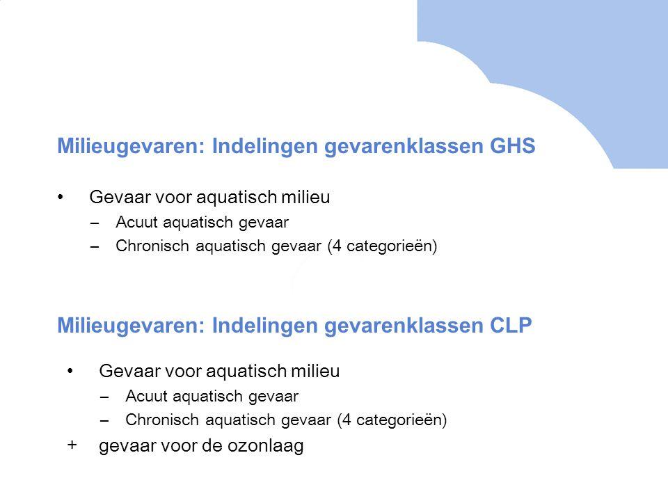Milieugevaren: Indelingen gevarenklassen GHS •Gevaar voor aquatisch milieu –Acuut aquatisch gevaar –Chronisch aquatisch gevaar (4 categorieën) Milieugevaren: Indelingen gevarenklassen CLP •Gevaar voor aquatisch milieu –Acuut aquatisch gevaar –Chronisch aquatisch gevaar (4 categorieën) +gevaar voor de ozonlaag