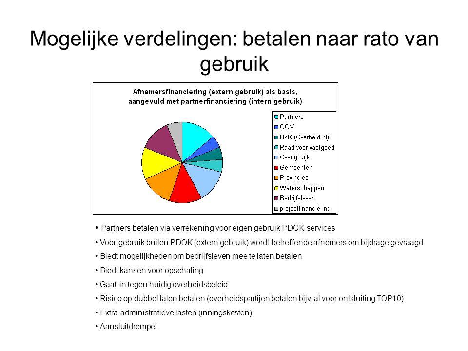 Mogelijke verdelingen: betalen naar rato van gebruik • Partners betalen via verrekening voor eigen gebruik PDOK-services • Voor gebruik buiten PDOK (e