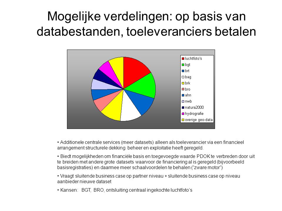 Mogelijke verdelingen: op basis van databestanden, toeleveranciers betalen • Additionele centrale services (meer datasets) alleen als toeleverancier v