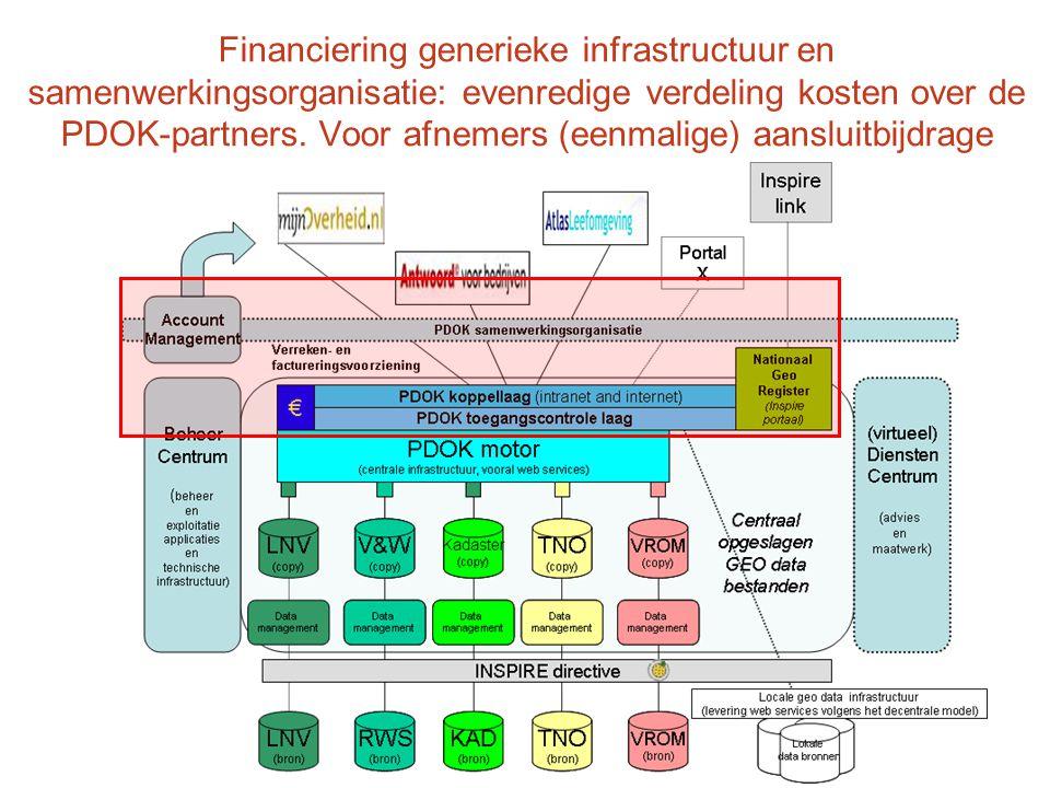 Financiering generieke infrastructuur en samenwerkingsorganisatie: evenredige verdeling kosten over de PDOK-partners. Voor afnemers (eenmalige) aanslu