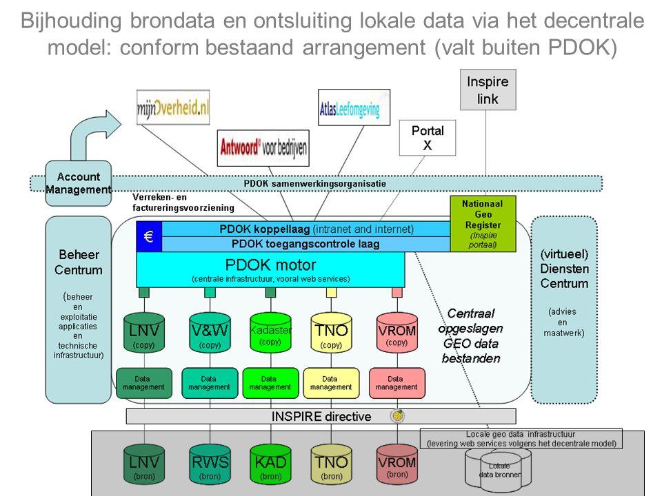 Bijhouding brondata en ontsluiting lokale data via het decentrale model: conform bestaand arrangement (valt buiten PDOK)