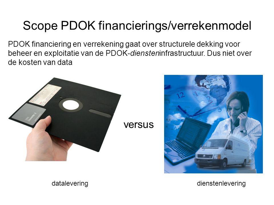 Scope PDOK financierings/verrekenmodel versus PDOK financiering en verrekening gaat over structurele dekking voor beheer en exploitatie van de PDOK-di