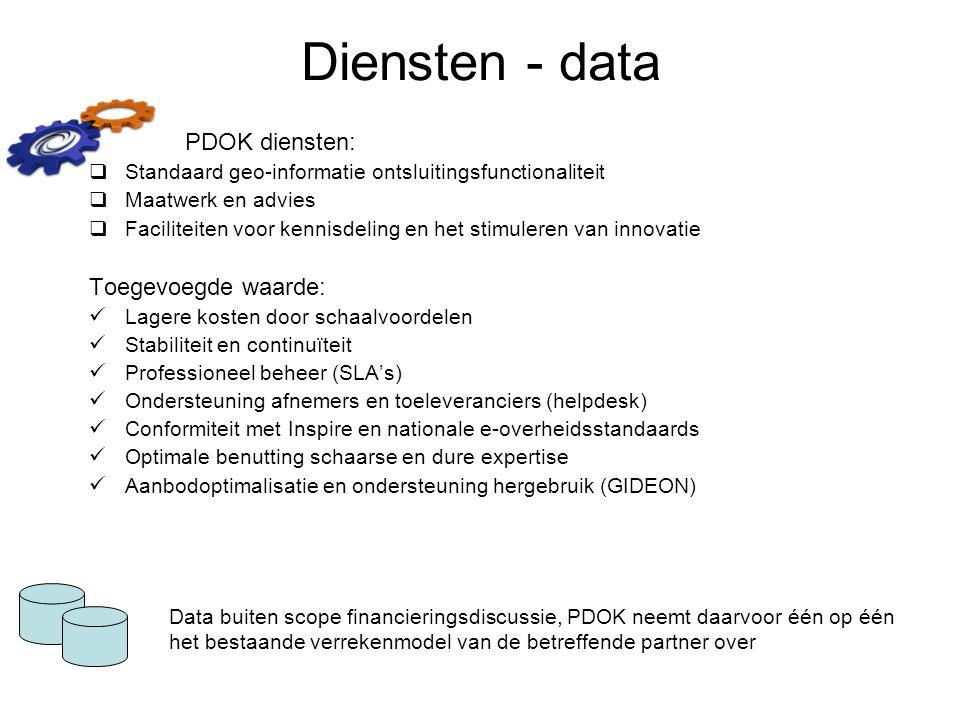 Diensten - data PDOK diensten:  Standaard geo-informatie ontsluitingsfunctionaliteit  Maatwerk en advies  Faciliteiten voor kennisdeling en het sti