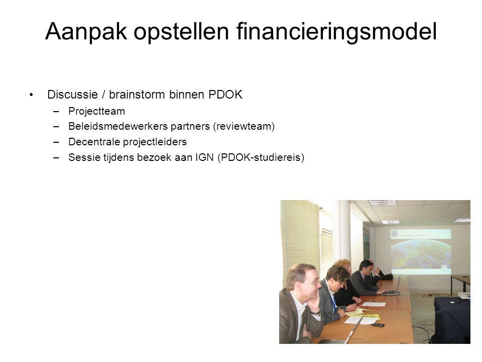 Aanpak opstellen financieringsmodel •Discussie / brainstorm binnen PDOK –Projectteam –Beleidsmedewerkers partners (reviewteam) –Decentrale projectleid