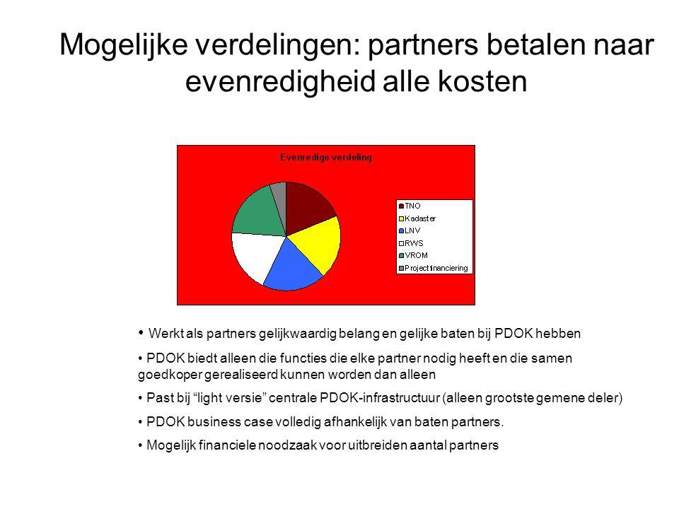 Mogelijke verdelingen: partners betalen naar evenredigheid alle kosten • Werkt als partners gelijkwaardig belang en gelijke baten bij PDOK hebben • PD
