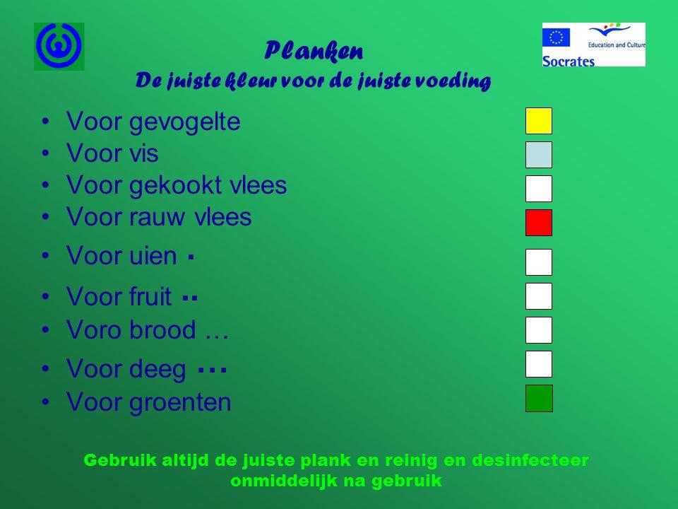Planken De juiste kleur voor de juiste voeding •Voor gevogelte •Voor vis •Voor gekookt vlees •Voor rauw vlees •Voor uien. •Voor fruit.. •Voro brood …