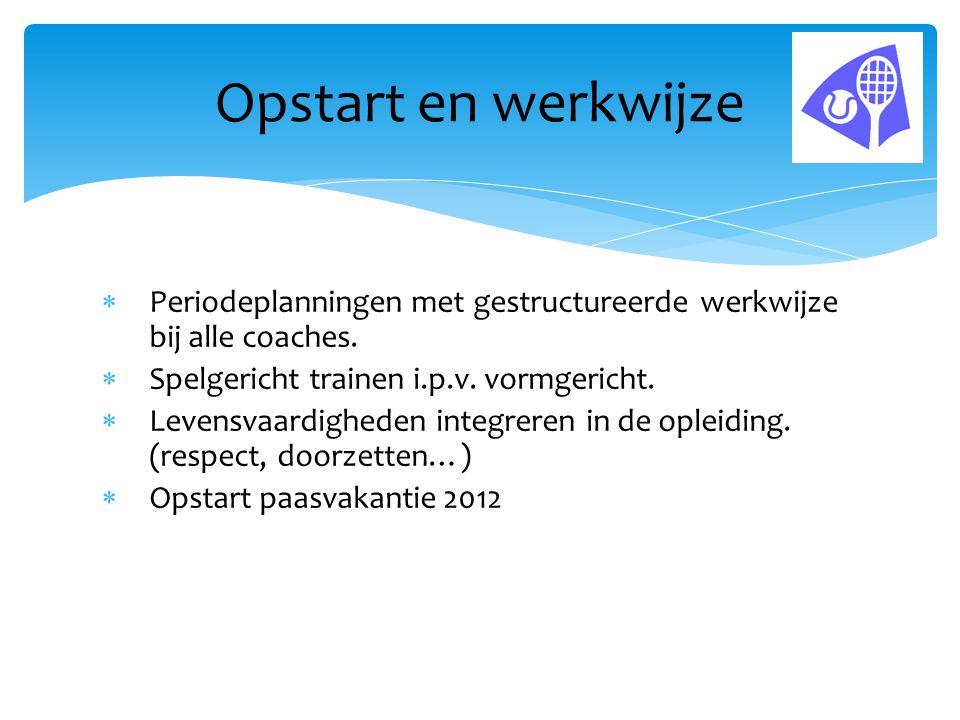  Periodeplanningen met gestructureerde werkwijze bij alle coaches.  Spelgericht trainen i.p.v. vormgericht.  Levensvaardigheden integreren in de op