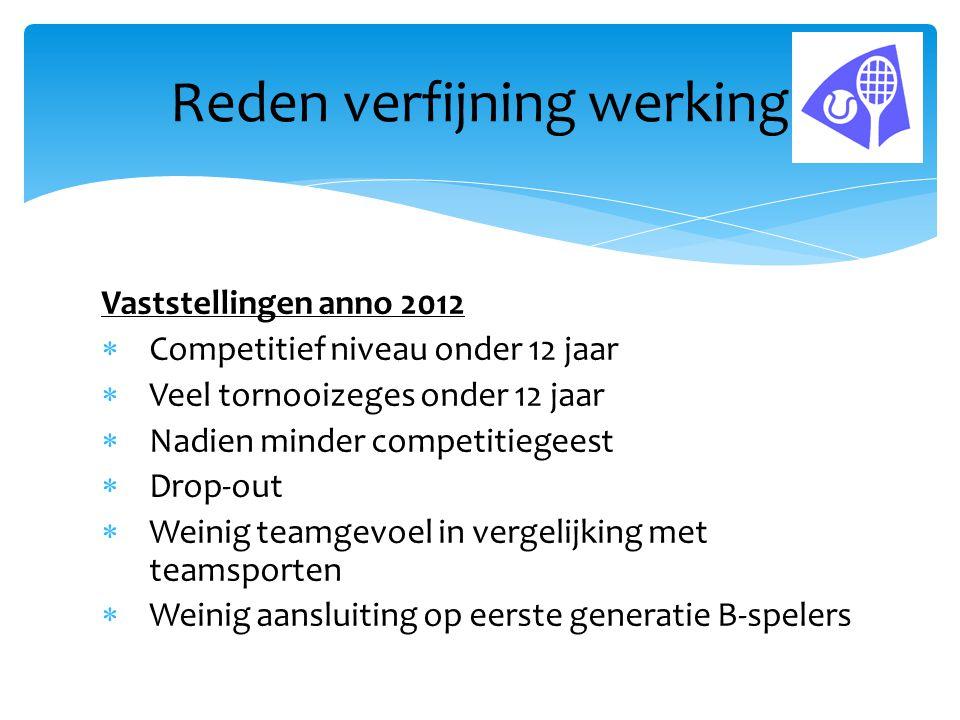 Vaststellingen anno 2012  Competitief niveau onder 12 jaar  Veel tornooizeges onder 12 jaar  Nadien minder competitiegeest  Drop-out  Weinig team