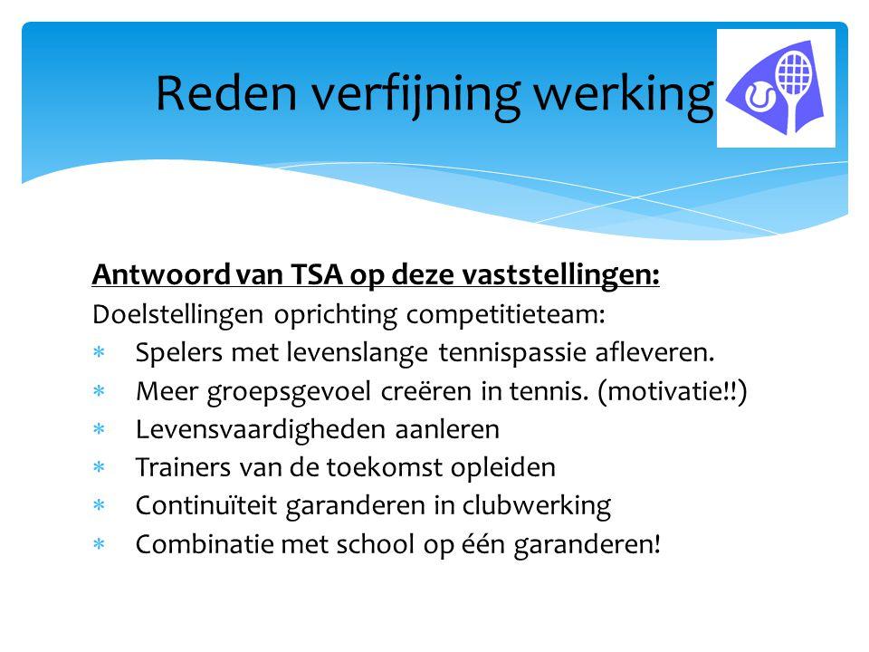 Antwoord van TSA op deze vaststellingen: Doelstellingen oprichting competitieteam:  Spelers met levenslange tennispassie afleveren.  Meer groepsgevo
