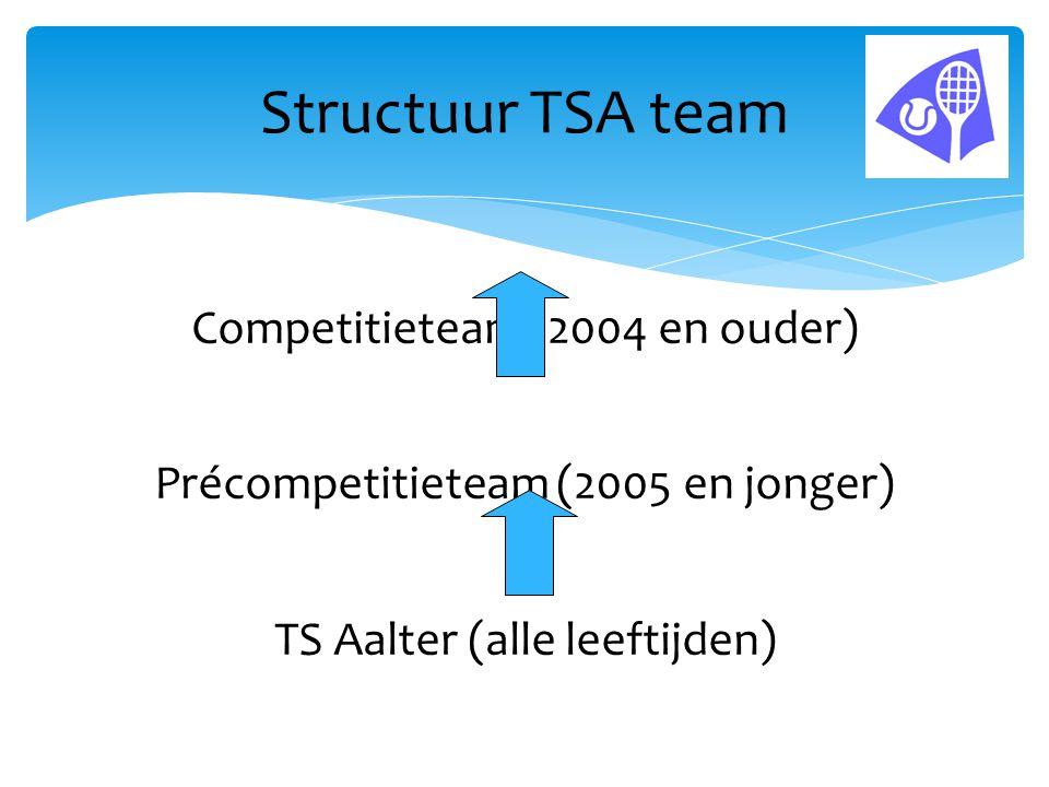 Competitieteam (2004 en ouder) Précompetitieteam (2005 en jonger) TS Aalter (alle leeftijden) Structuur TSA team