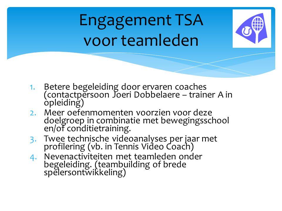 1.Betere begeleiding door ervaren coaches (contactpersoon Joeri Dobbelaere – trainer A in opleiding) 2.Meer oefenmomenten voorzien voor deze doelgroep