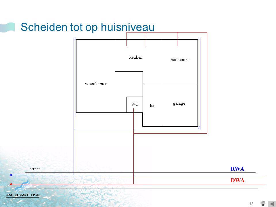 12 Scheiden tot op huisniveau hal DWA RWA WC woonkamer keuken badkamer garage straat