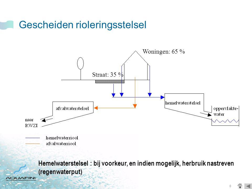 8 Gescheiden rioleringsstelsel Hemelwaterstelsel : bij voorkeur, en indien mogelijk, herbruik nastreven (regenwaterput) Woningen: 65 % Straat: 35 %